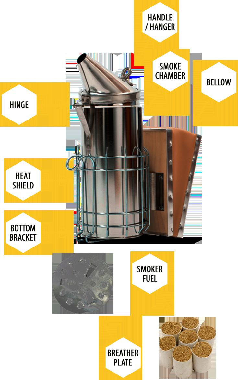 Bee smoker parts